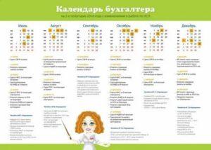 Календарь бухгалтера 2020 для организаций на усн