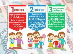 Будут Ли Выплачивать 1500000 За Третьего Ребенка В 2020 Году