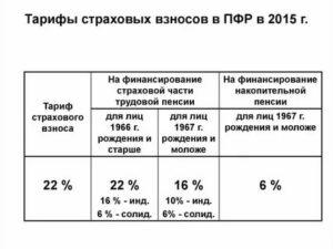 Какой процент отчислял в 2002 2020годы в пенсионный фонд