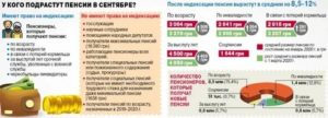 Кто в украине имеет право на пенсию по выслуге из педагогов в 20202020