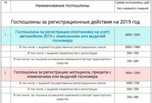Стоимость госпошлины за регистрацию автомобиля без замены номеров 2020