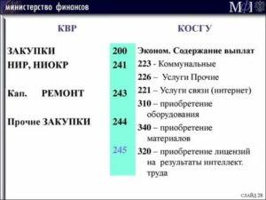 340 Косгу В Полной Редакции 2020 Году Для Бюджетных Учреждений