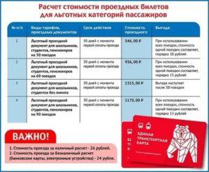 Проездные для пенсионеров в 2020 году пермь где купить