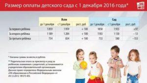 До Какого Числа Нужно Оплачивать За Детский Сад 2020
