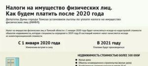 Платят Ли Инвалиды Налог На Имущество И Земельный Налог В 2020 Году