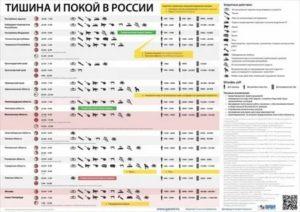 До скольки можно шуметь в квартире в красноярске 2020