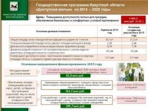 Программа Молодая Семья 2020 Иркутская Область