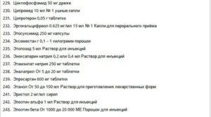 Список Бесплатных Лекарств На 2020 Год Для Детей До 3 Лет Москва