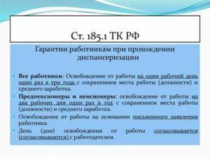 Ч3 Ст 80 Тк Рф С Изменениями На 2020 Год С Комментариями
