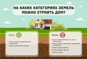 Как перевести землю из огородничества в ижс в 2020 году