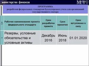 2020 Срок Эксплуатации Сервера Для Бухгалтерского Учета