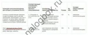 Льгота на транспортный налог многодетным семьям в москве 2020