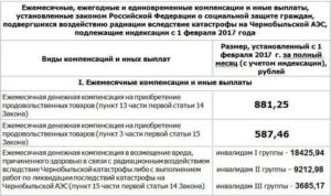 Размер Ежемесячной Платы На Питание Ликвидатора Чаэс