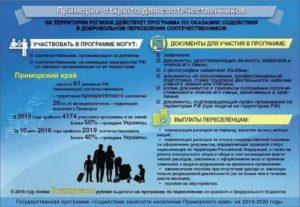 Программа переселения соотечественников 2020 список документов