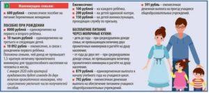 Кого признают малоимущими в московской области 2020