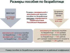 Сколько платят в центре занятости по безработице 2020 в москве