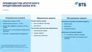 Материнский капитал в 2020 погашение ипотеки втб 24
