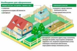 Нужно ли регистрировать садовый домик в снт в 2020 году