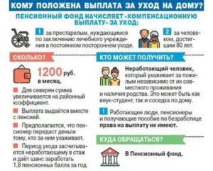 Льготы для пенсионеров в свердловской области в 2019