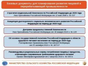 Документы для открытия пищевого производства 2020