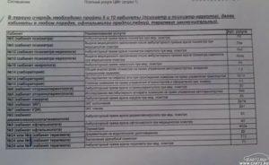 Медкомиссия в школу 2020 список врачей