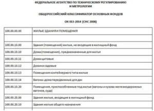Ламинатор окоф 2020 амортизационная группа