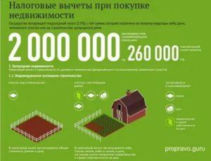 Налог с продажи дома и участка для пенсионера в 2020