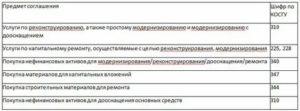 Монтажные работы окон косгу 2019