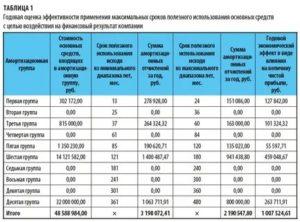 Телефон Самсунг Срок Полезного Использования D 2020 Ujle
