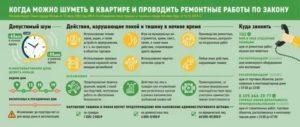 В какое время нельзя шуметь в новосибирске 2020