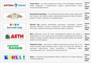 Детская социальная карта спб список магазинов на 2020г
