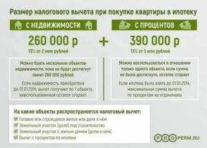 Какой налог платится при продаже земельного участка в 2020 году