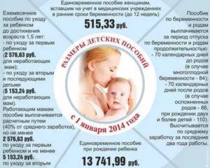 Что Положено Матери За Третьего Ребенка Рожденного В Другом Браке В 2020