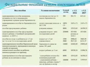 Губернаторские Выплаты За Третьего Ребенка В 2020 Году Ростовской Области
