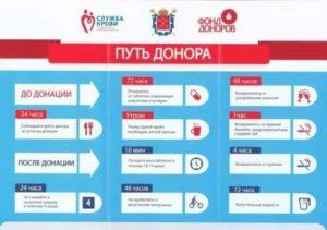 Как стать почетным донором россии по новому закону 2020