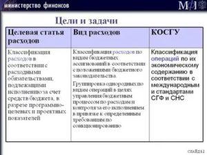 Квр 242 расшифровка в 2020 году для казенных учреждений