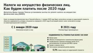 До какого числа нужно заплатить налоги в 2020 году физическому лицу