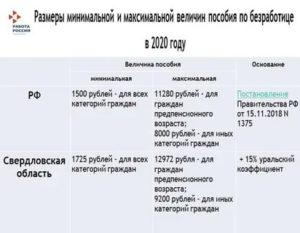 Пособие по безработице в 2020 году в новосибирске сумма