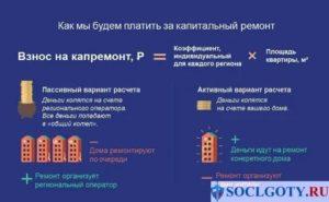 Льготы По Капитальному Ремонту Ветеранам Труда В Москве В 2020 Году