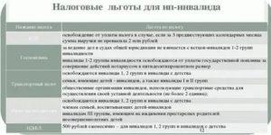 Льготы для инвалидов 2 группы в 2018 году в краснодарском крае по налогам