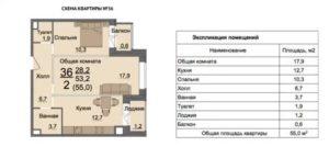 Входит ли площадь балкона в общую площадь квартиры 2020