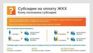 Оплата В 2020 В Москве Услуг Жкх Ликвидаторами На Чаэс