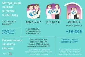 Материнский капитал до какого года продлили до 2020 включительно