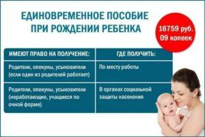 Единовременное пособие при рождении ребенка мужу если жена не работает в 2020