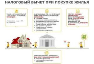 Кто оплачивает услуги нотариуса при покупке квартиры в 2020 году