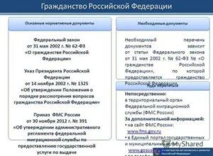 Скачать Закон О Гражданстве Рф 2020 Фз №62