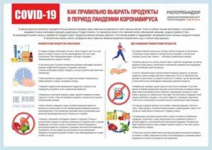 Основные Правила Работы Магазина 2020