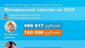 Материнский капитал 2020 омск размеры