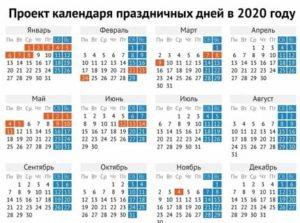 Кзот рф 2020 работа в выходные и праздничные дни