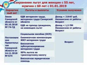 Выплаты ветеранам труда нижегородской области в 2020 году